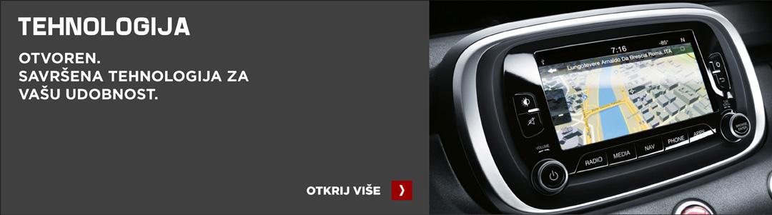 Fiat 500x Off Road tehnologija